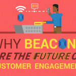 Infographic: Why Beacons are the Future of Customer Engagement