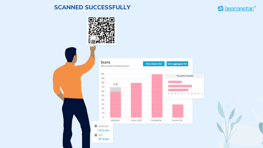 Tracking and analyzing vCard QR Codes