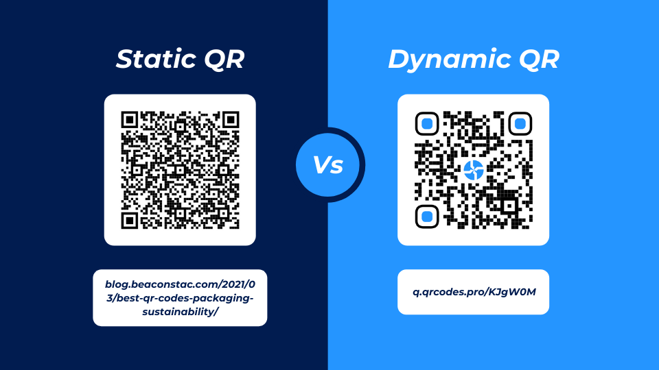 Most Complicated QR Code - Static or Dynamic QR Code